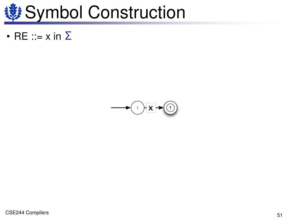 Symbol Construction