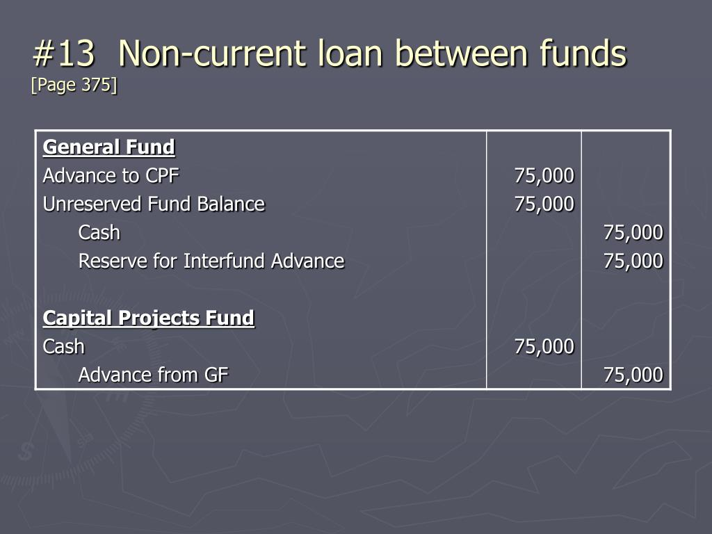#13  Non-current loan between funds