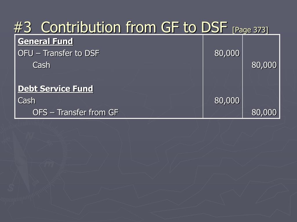 #3  Contribution from GF to DSF