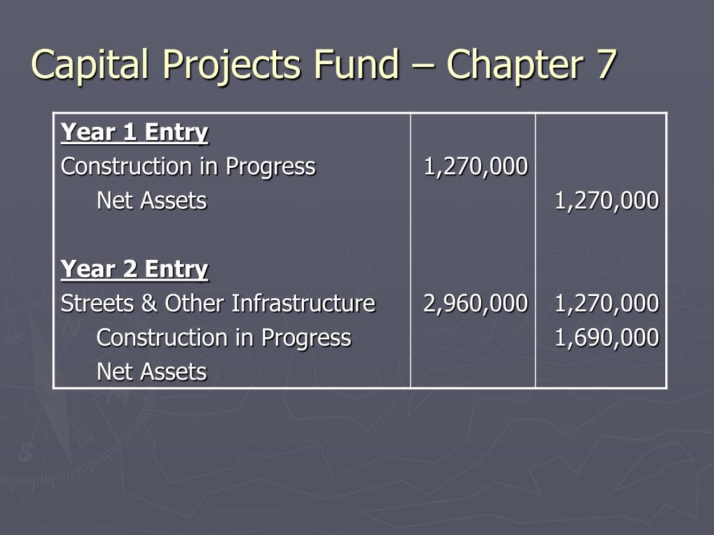 Capital Projects Fund – Chapter 7