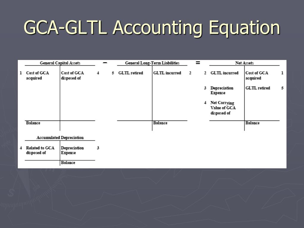 GCA-GLTL Accounting Equation