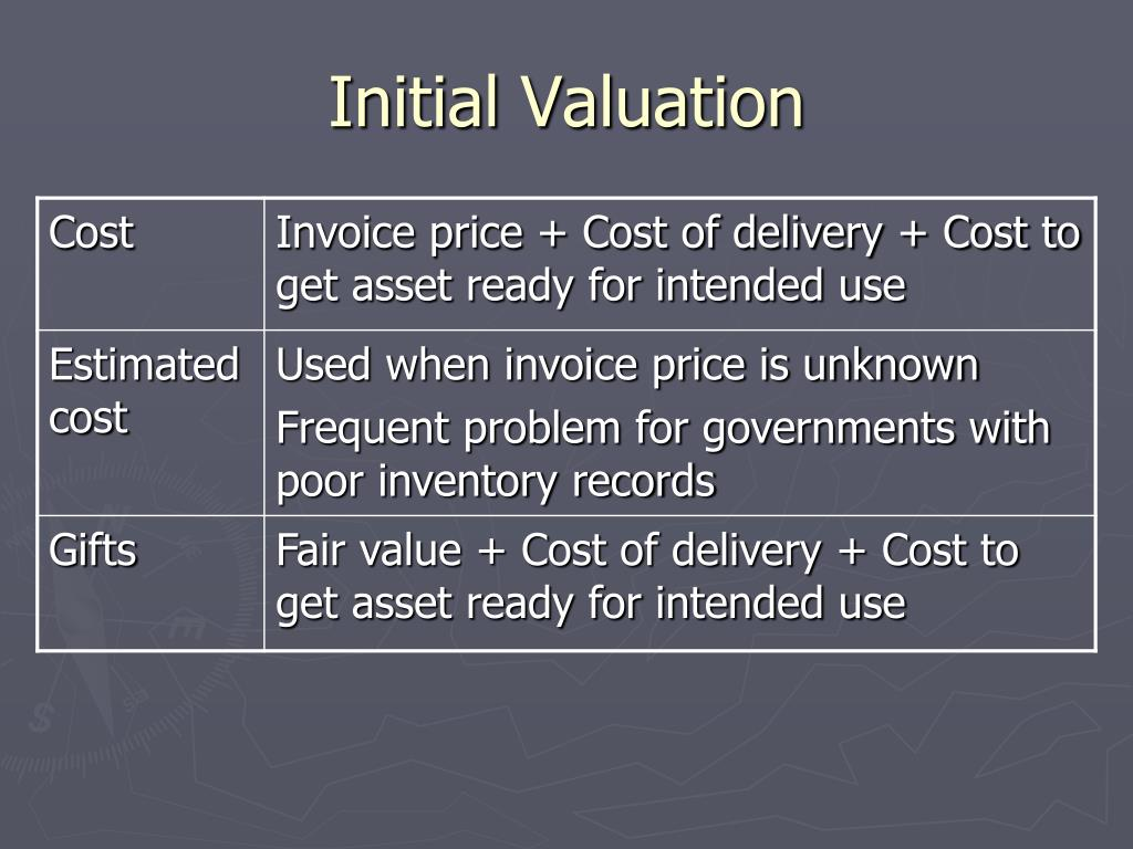 Initial Valuation