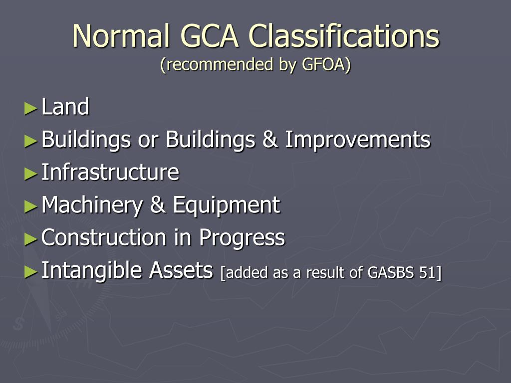 Normal GCA Classifications