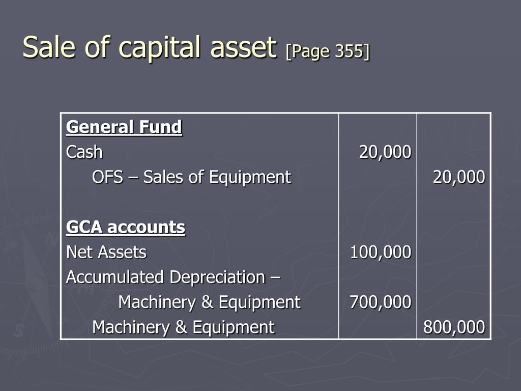 Sale of capital asset