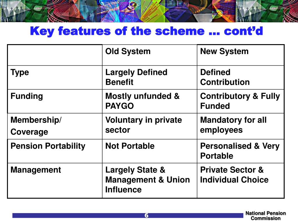 Key features of the scheme … cont'd