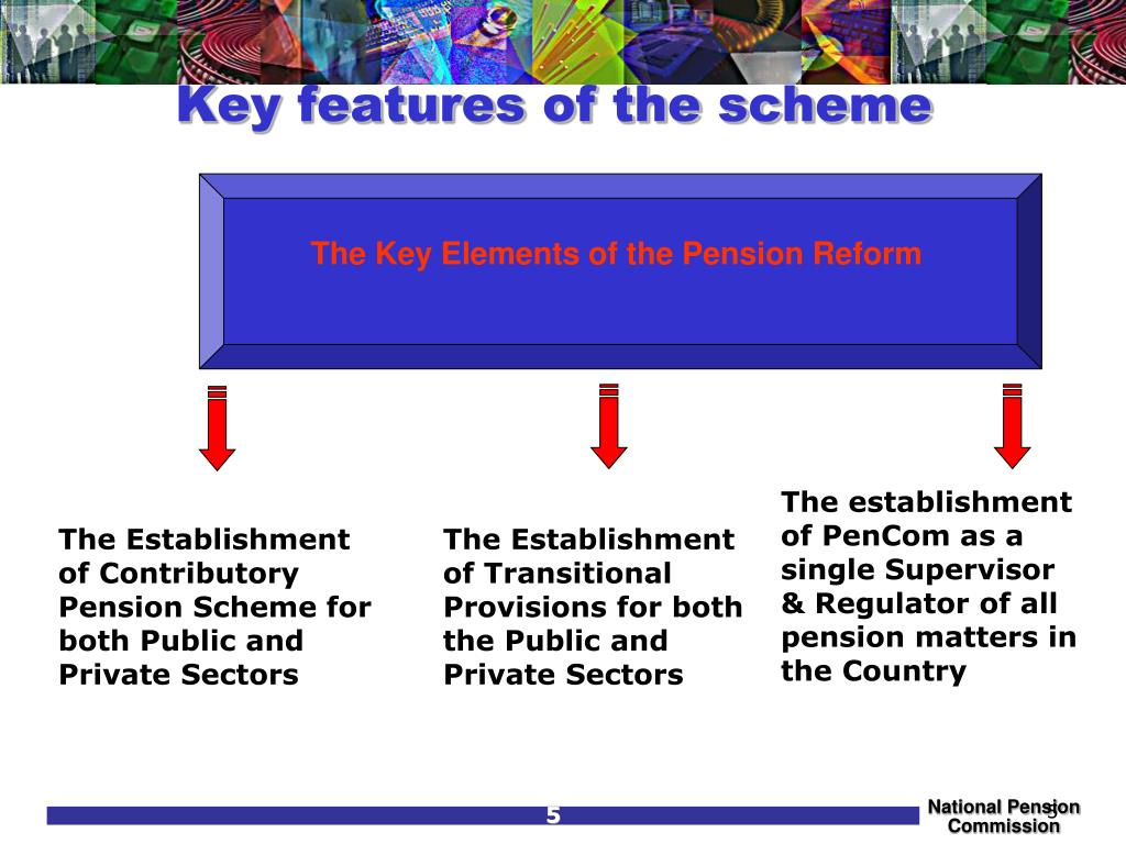 Key features of the scheme
