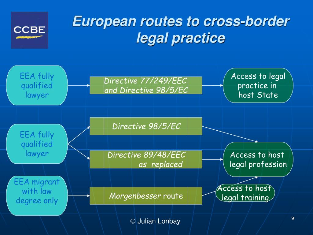 European routes to cross-border legal practice