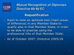 mutual recognition of diplomas directive 89 48 ec