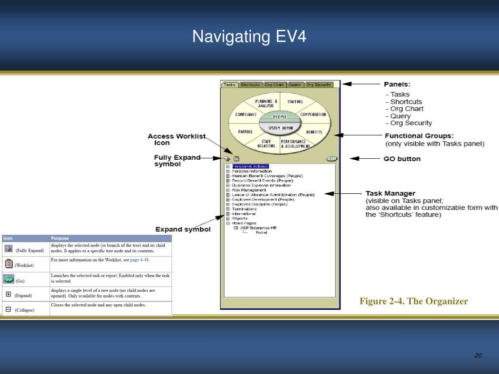 Navigating EV4