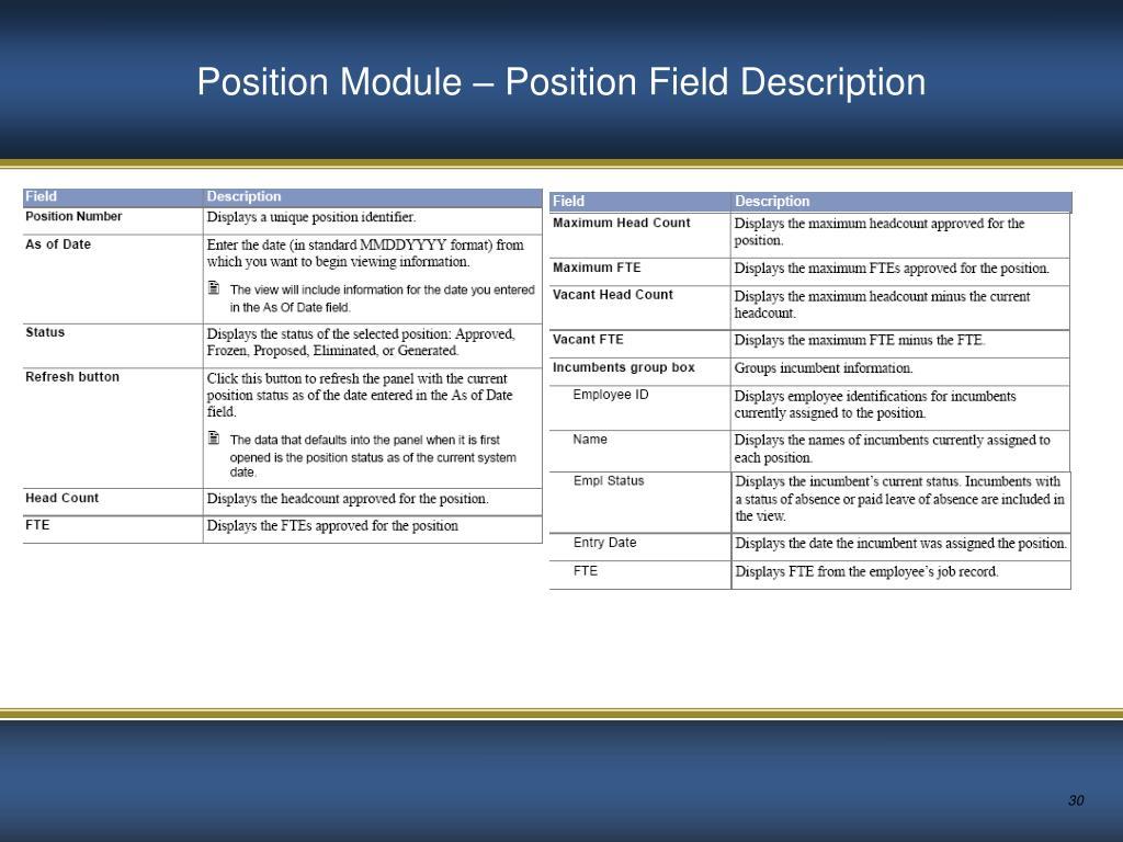 Position Module – Position Field Description