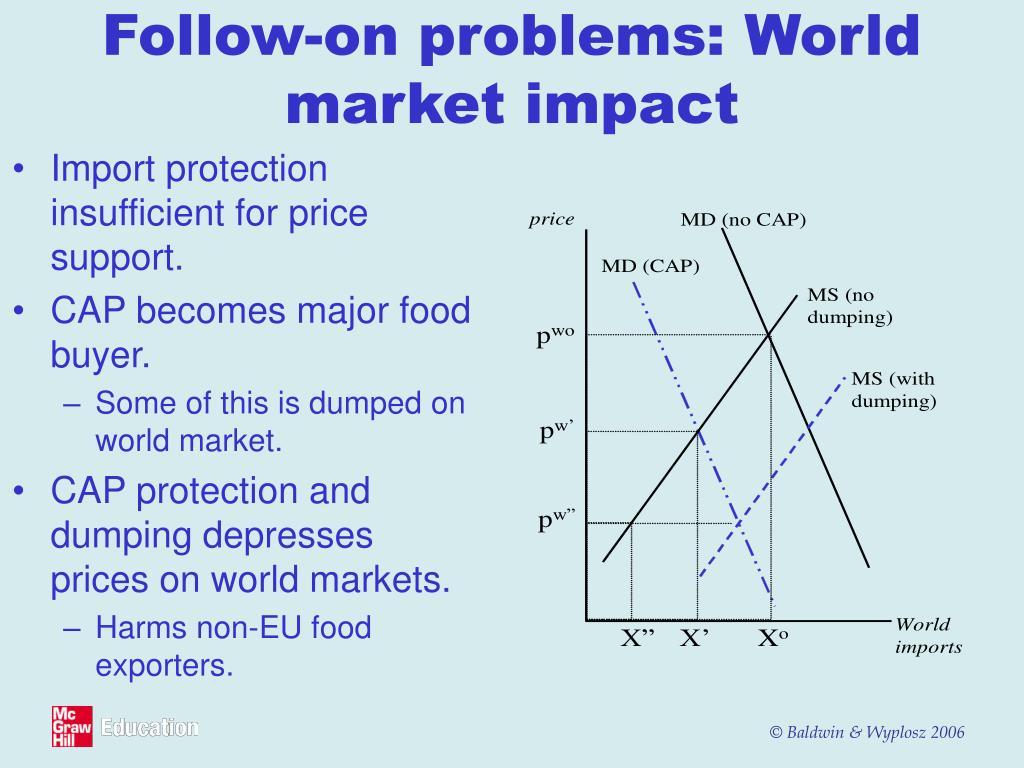Follow-on problems: World market impact