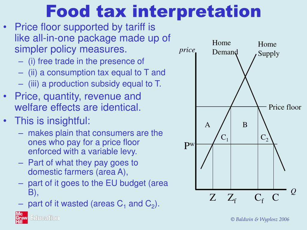 Food tax interpretation