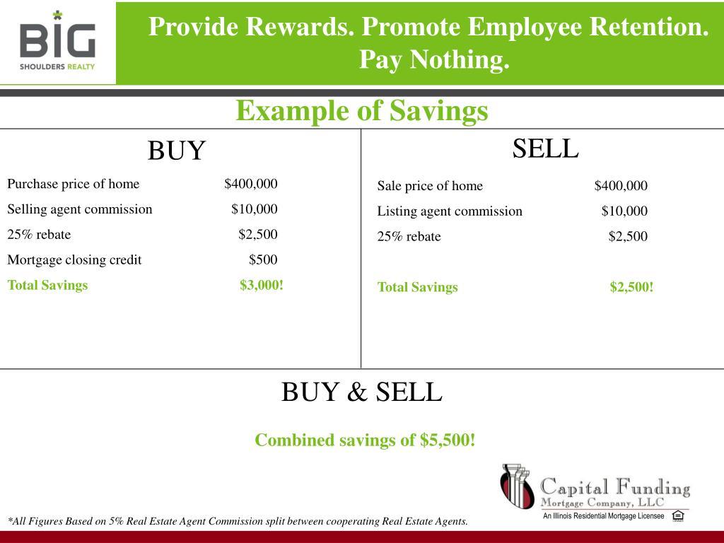 Example of Savings