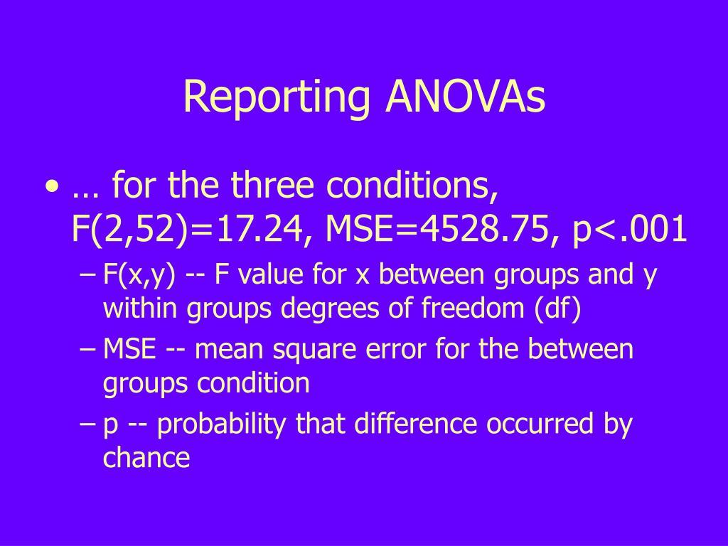 Reporting ANOVAs