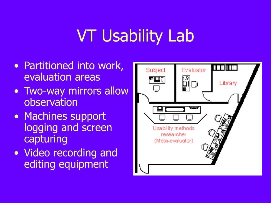 VT Usability Lab