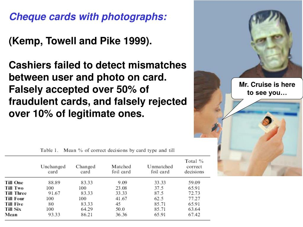 Cheque cards with photographs: