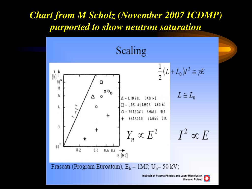 Chart from M Scholz (November 2007 ICDMP)