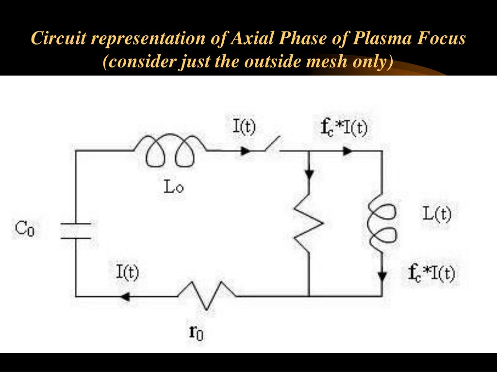 Circuit representation of Axial Phase of Plasma Focus (consider just the outside mesh only)