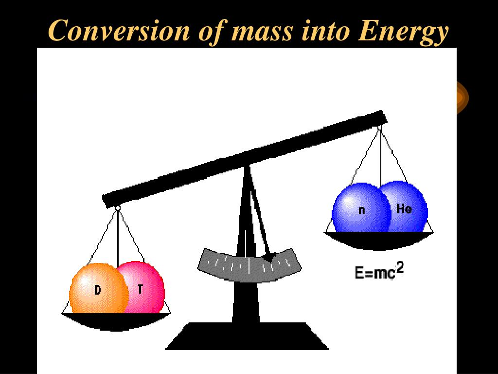 Conversion of mass into Energy
