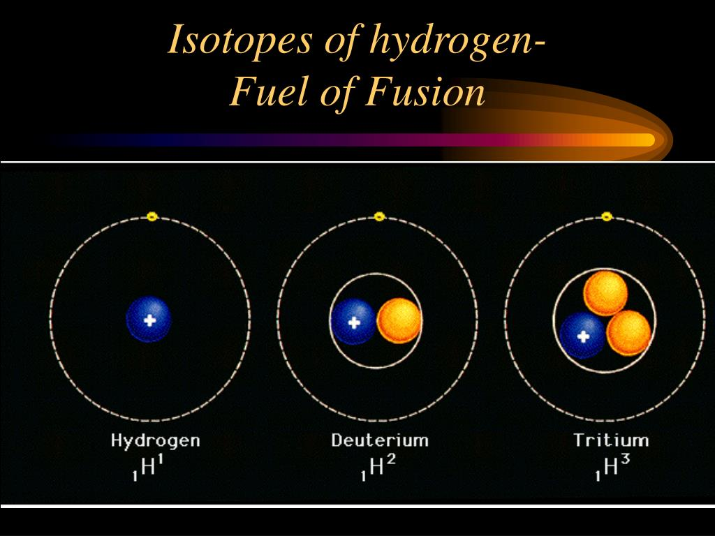Isotopes of hydrogen-