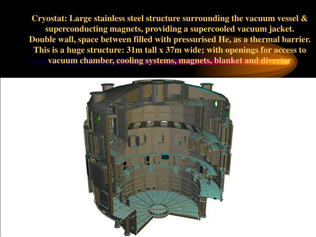 Cryostat: Large stainless steel structure surrounding the vacuum vessel & superconducting magnets, providing a supercooled vacuum jacket.         Double wall, space between filled with pressurised He, as a thermal barrier.