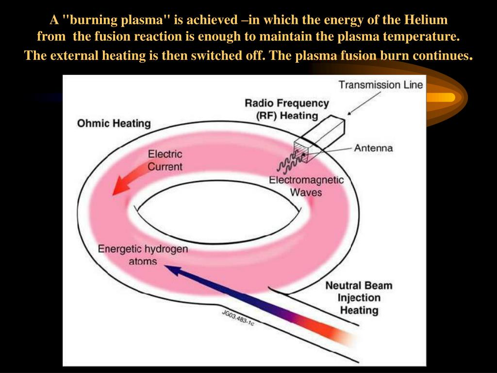"""A """"burning plasma"""" is achieved –in which the energy of the Helium"""
