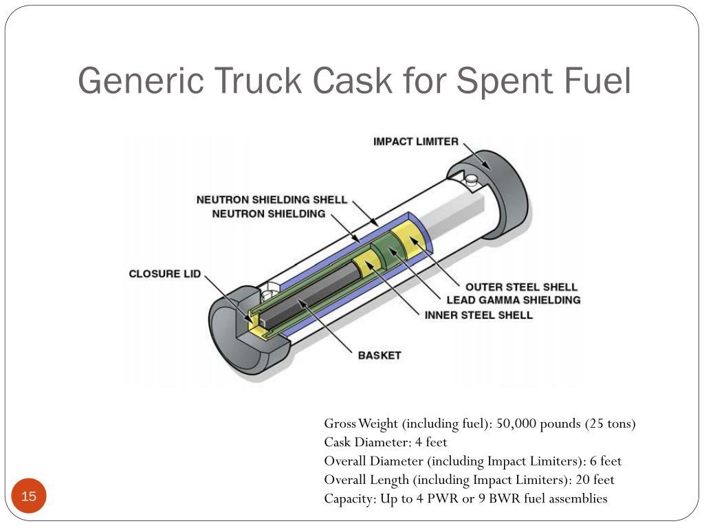 Generic Truck Cask for Spent Fuel