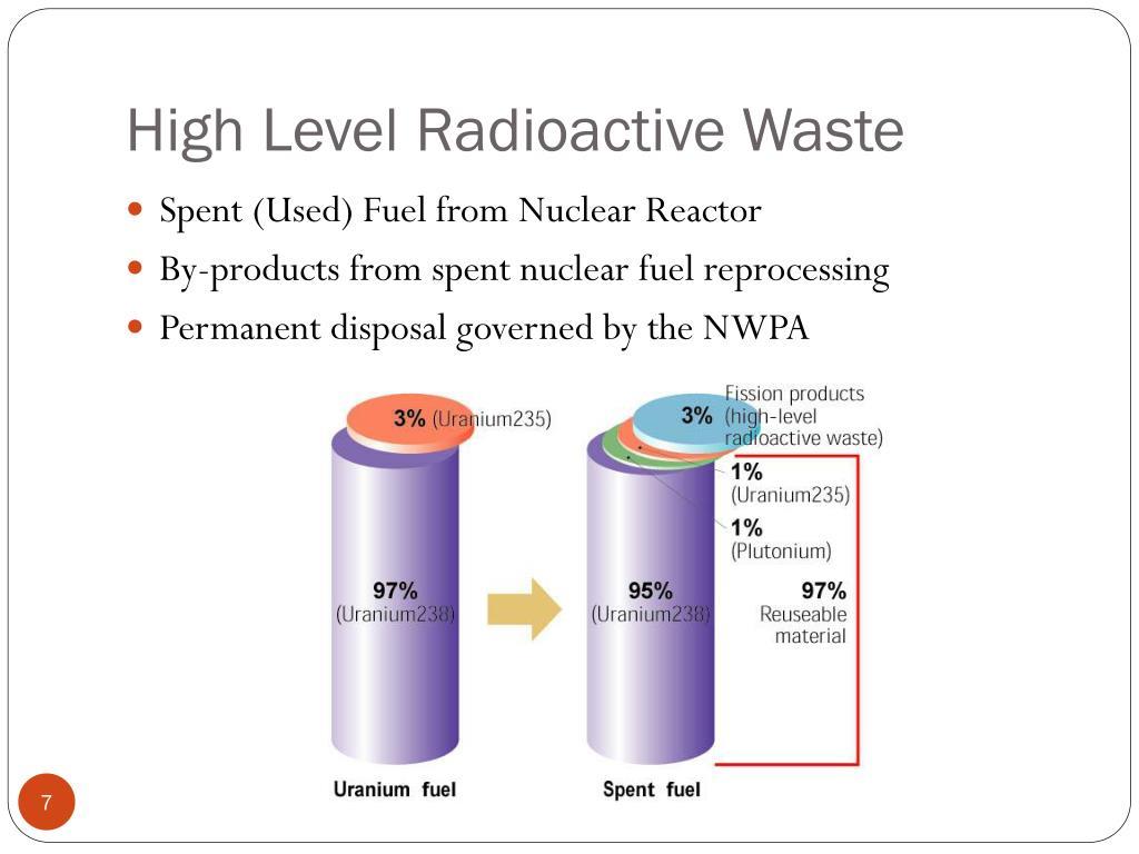 High Level Radioactive Waste