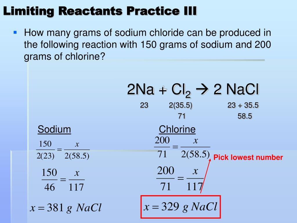 limiting reactants lab