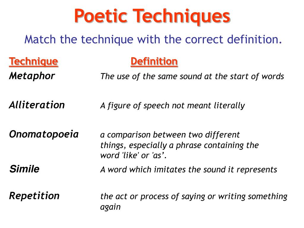 PPT - Poetry from Different Cultures PowerPoint ...