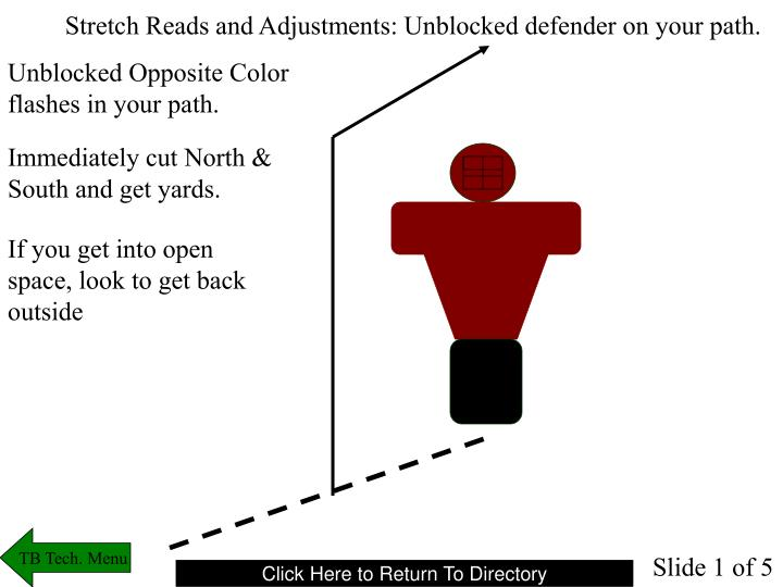 Stretch Reads and Adjustments: Unblocked defender on your path.