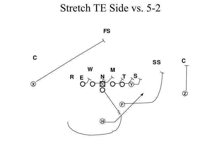 Stretch TE Side vs. 5-2