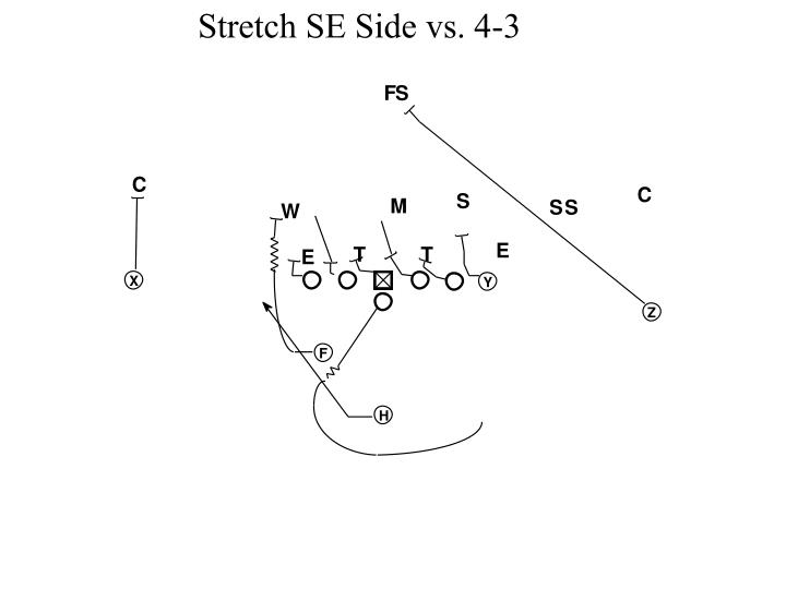 Stretch SE Side vs. 4-3