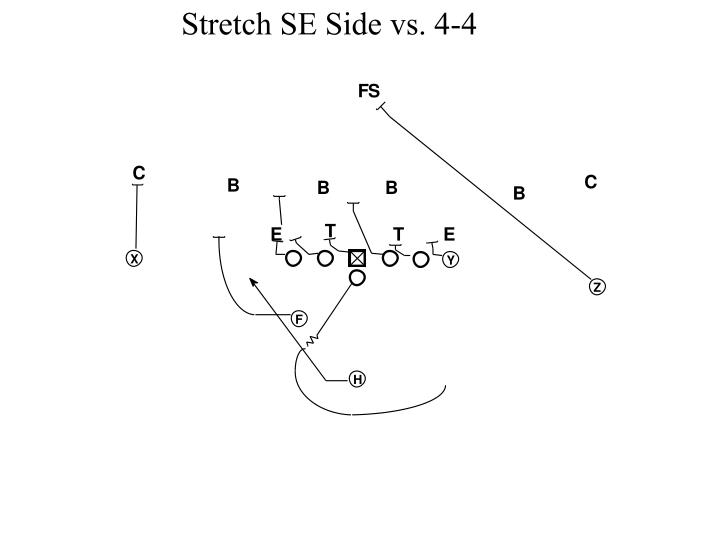 Stretch SE Side vs. 4-4