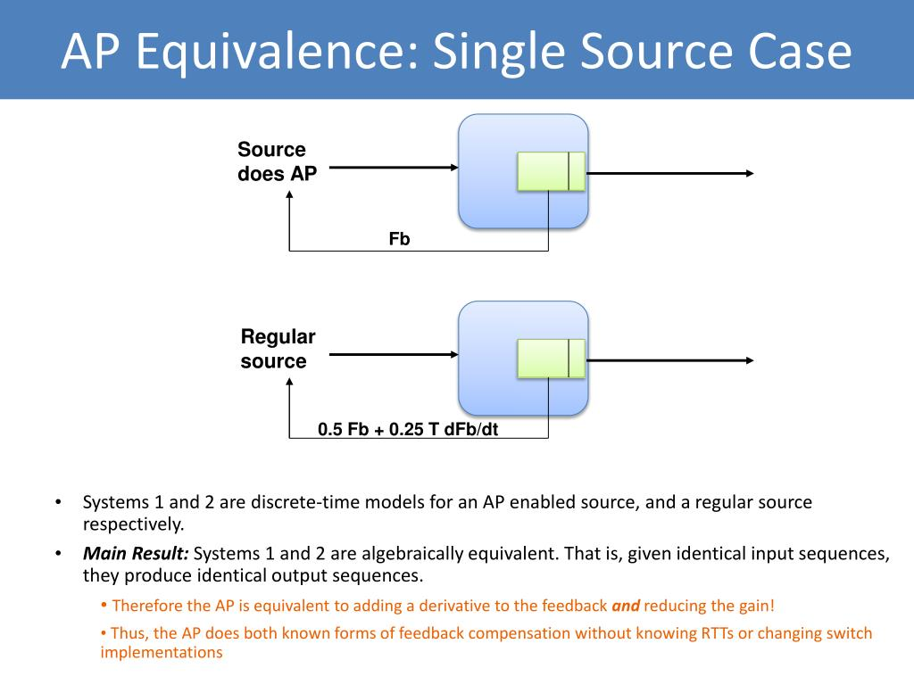 AP Equivalence: Single Source Case