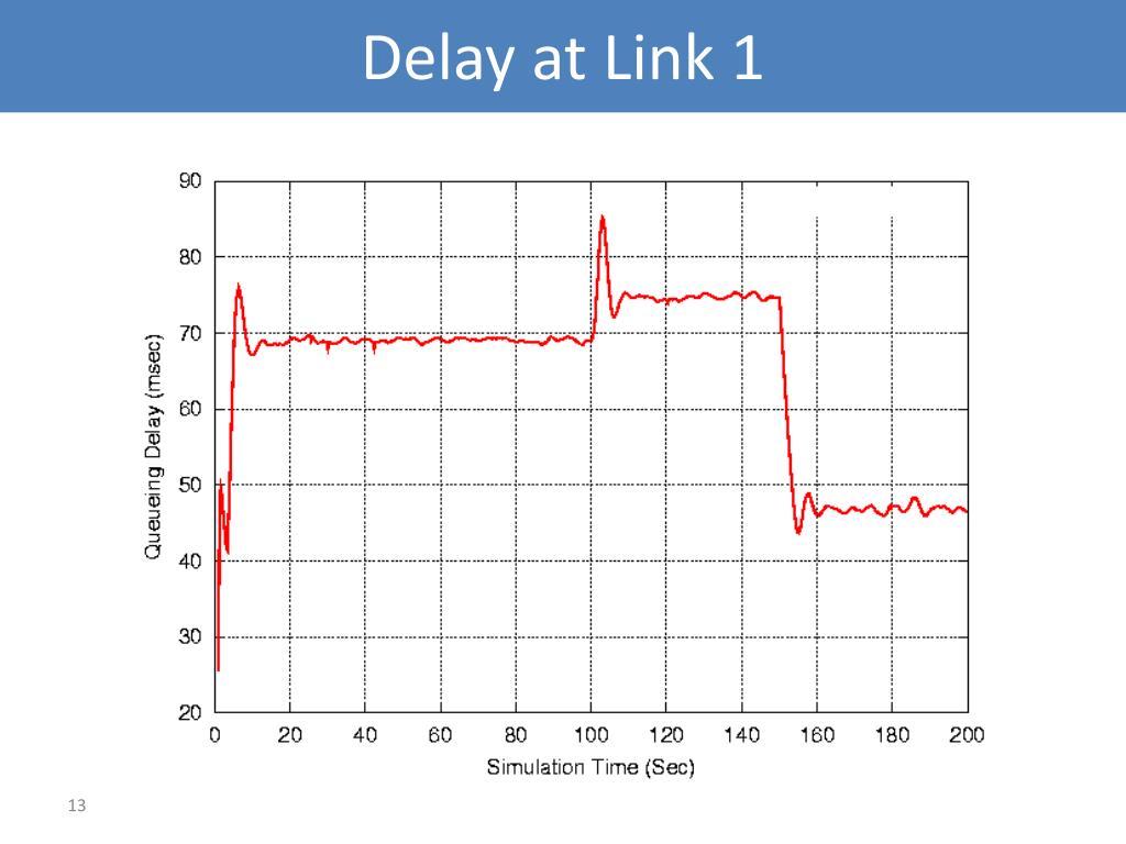 Delay at Link 1