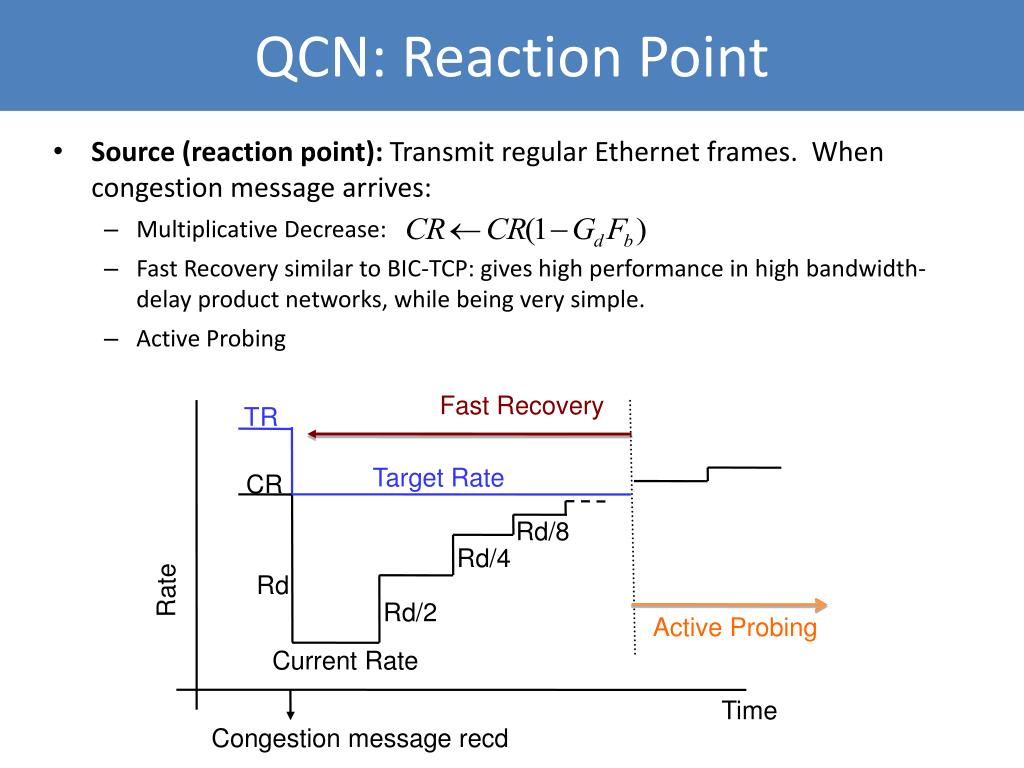 QCN: Reaction Point
