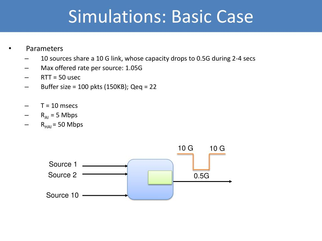 Simulations: Basic Case