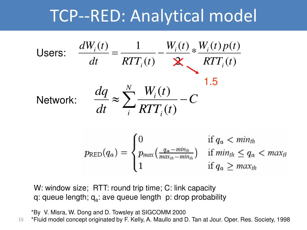 TCP--RED: Analytical model
