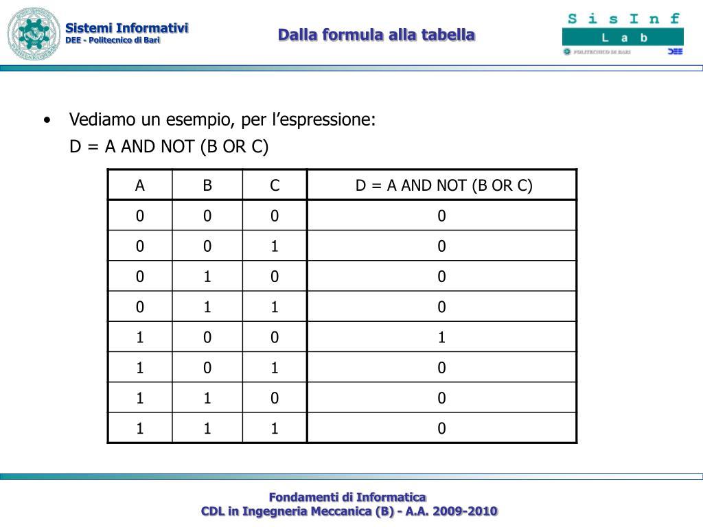 Dalla formula alla tabella