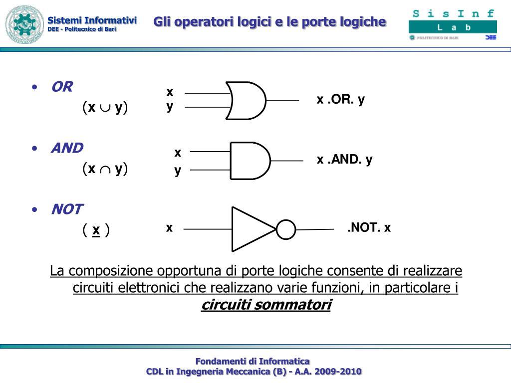 Gli operatori logici e le porte logiche
