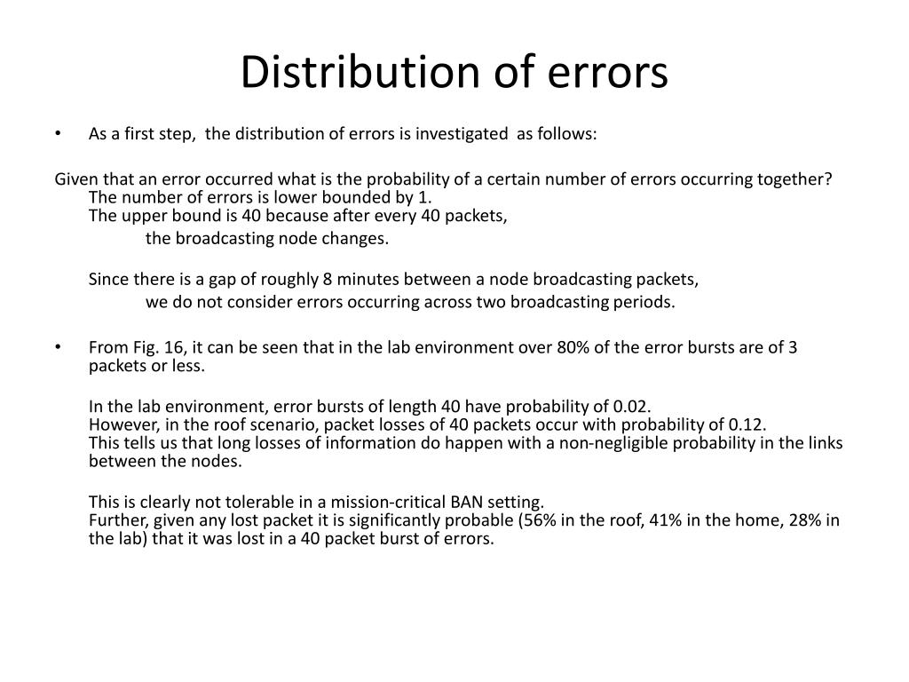 Distribution of errors