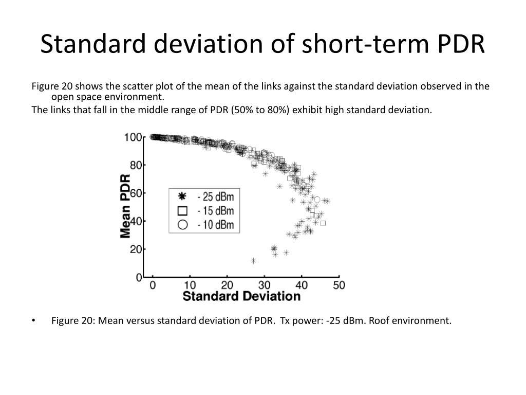 Standard deviation of short-term PDR