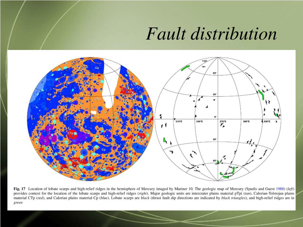 Fault distribution