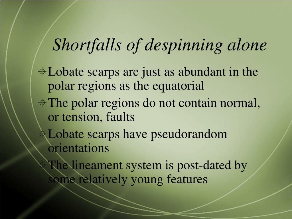 Shortfalls of despinning alone