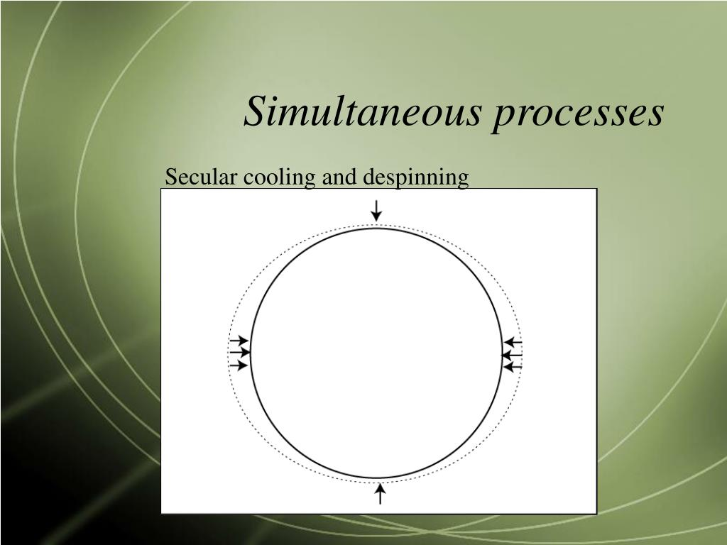 Simultaneous processes