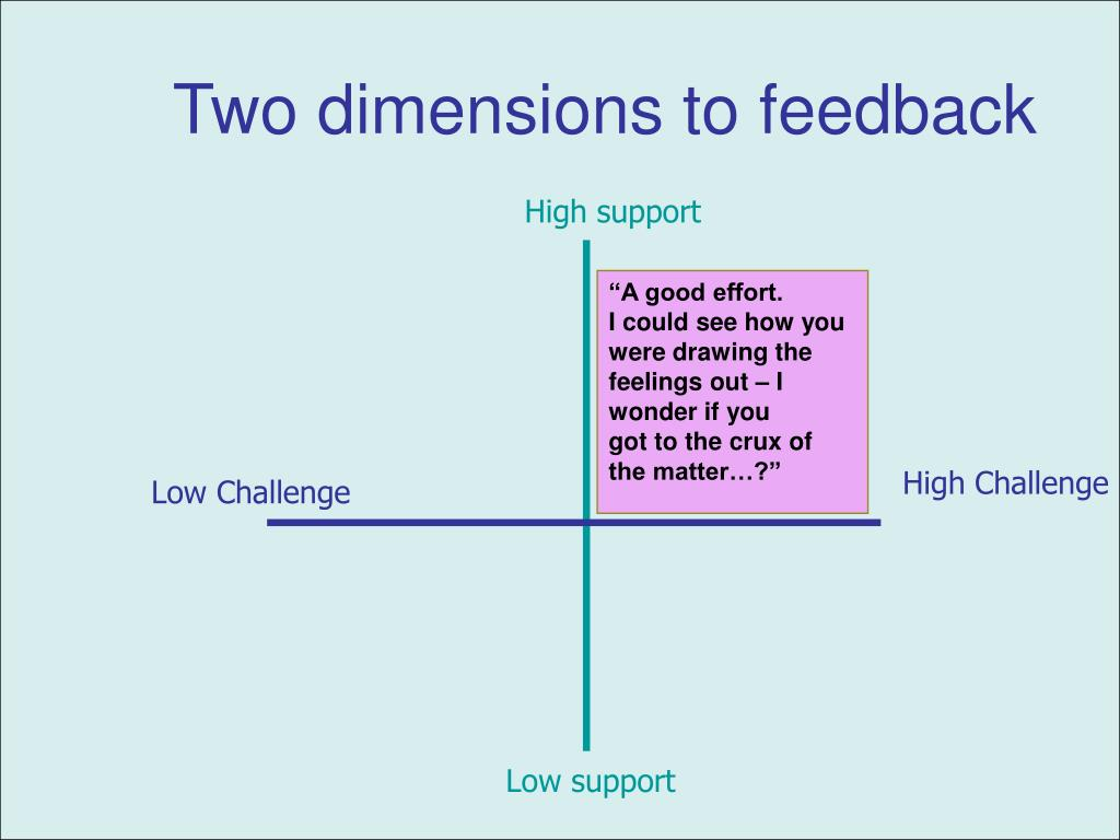 Two dimensions to feedback