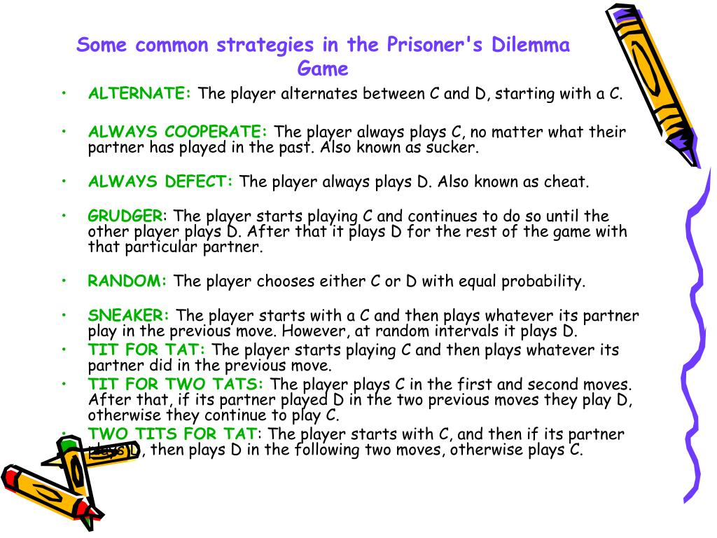 Some common strategies in the Prisoner's Dilemma Game