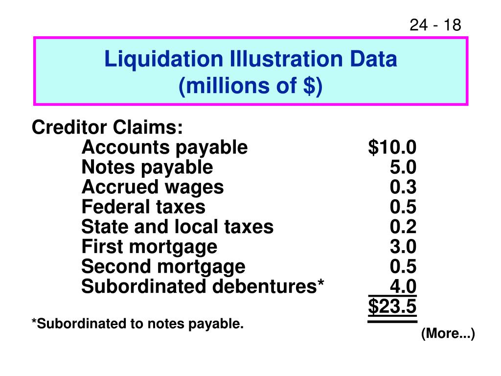 Liquidation Illustration Data