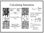 calculating saturation
